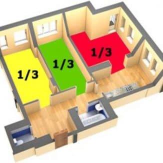 деление квартиры на детей